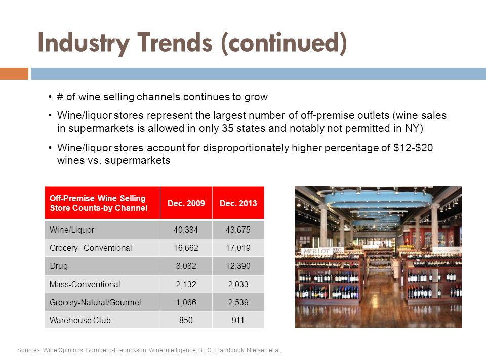 Industry Trends (continued) Sources: Wine Opinions, Gomberg-Fredrickson, Wine Intelligence, B.I.G.