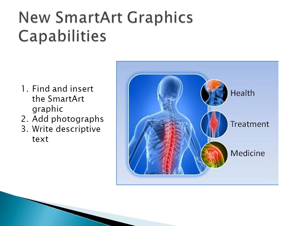 1.Find and insert the SmartArt graphic 2.Add photographs 3.Write descriptive text