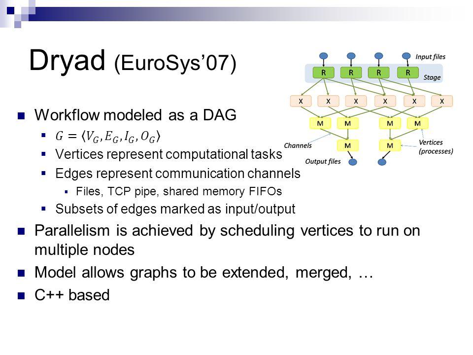 Dryad (EuroSys'07)