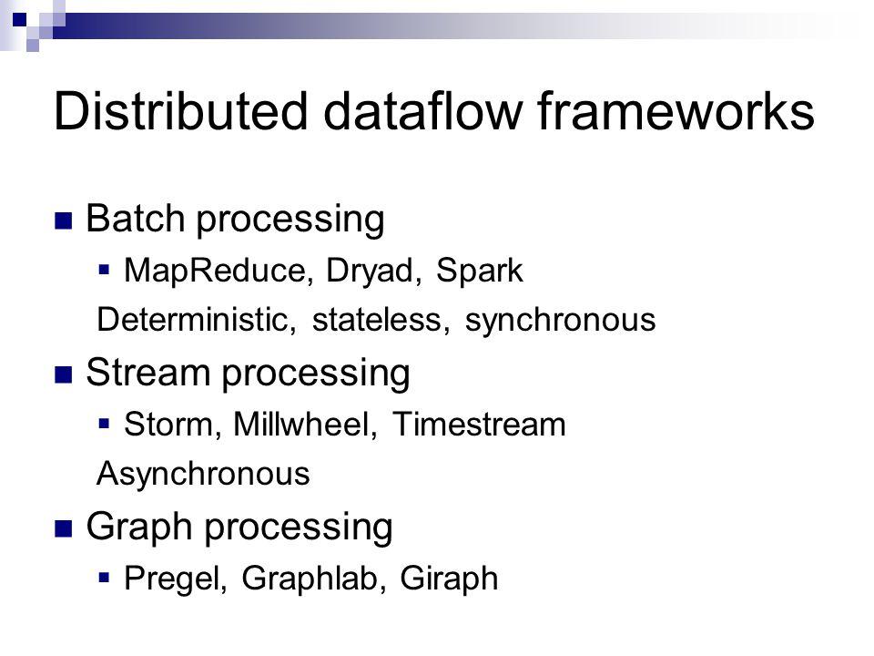 Graph descriptive language
