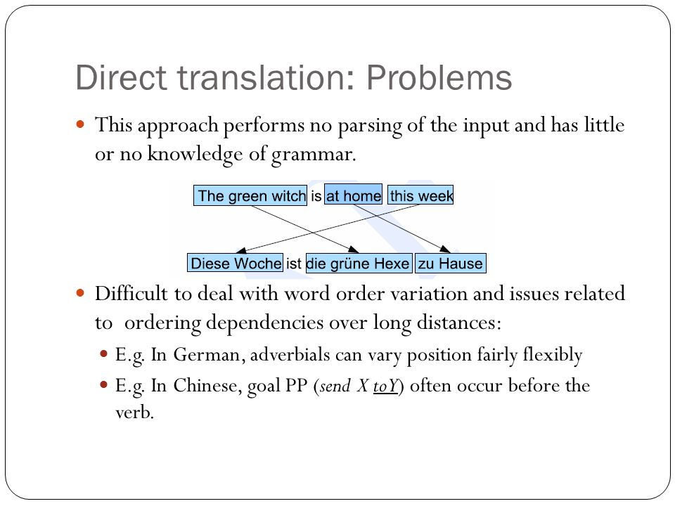 Direct translation: Problems This approach performs no parsing of the input and has little or no knowledge of grammar.