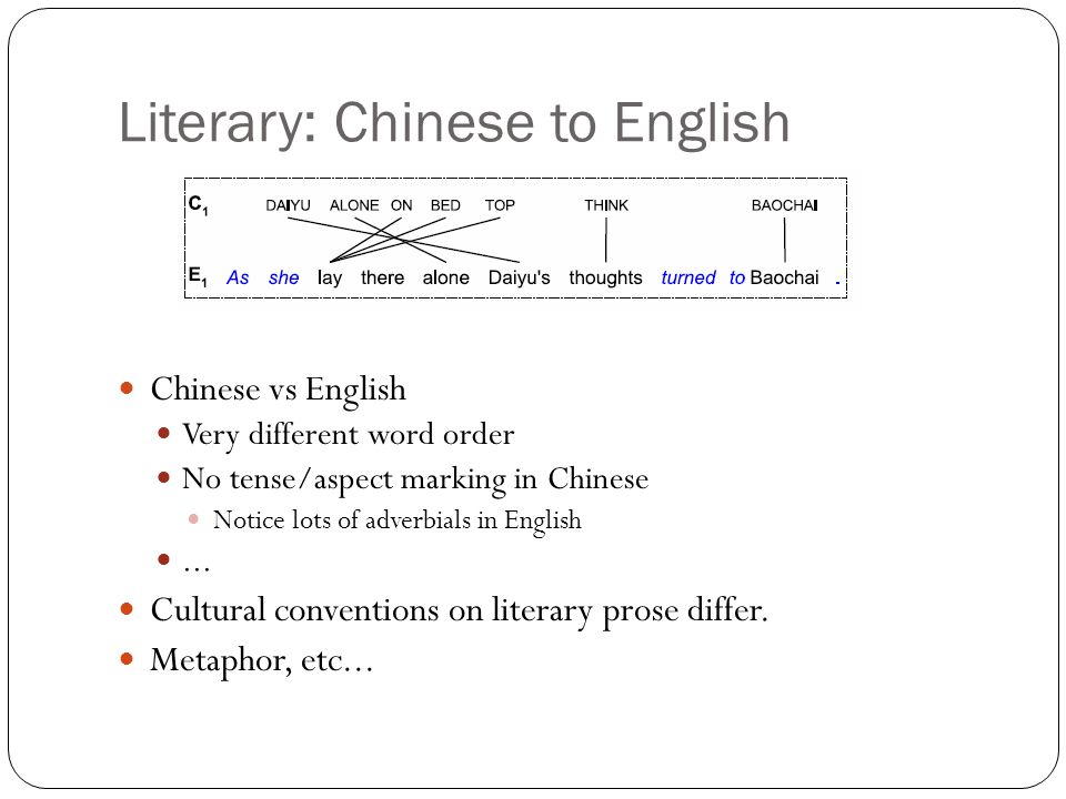 Interlingua: Cons Large burden on deep semantic analysis.