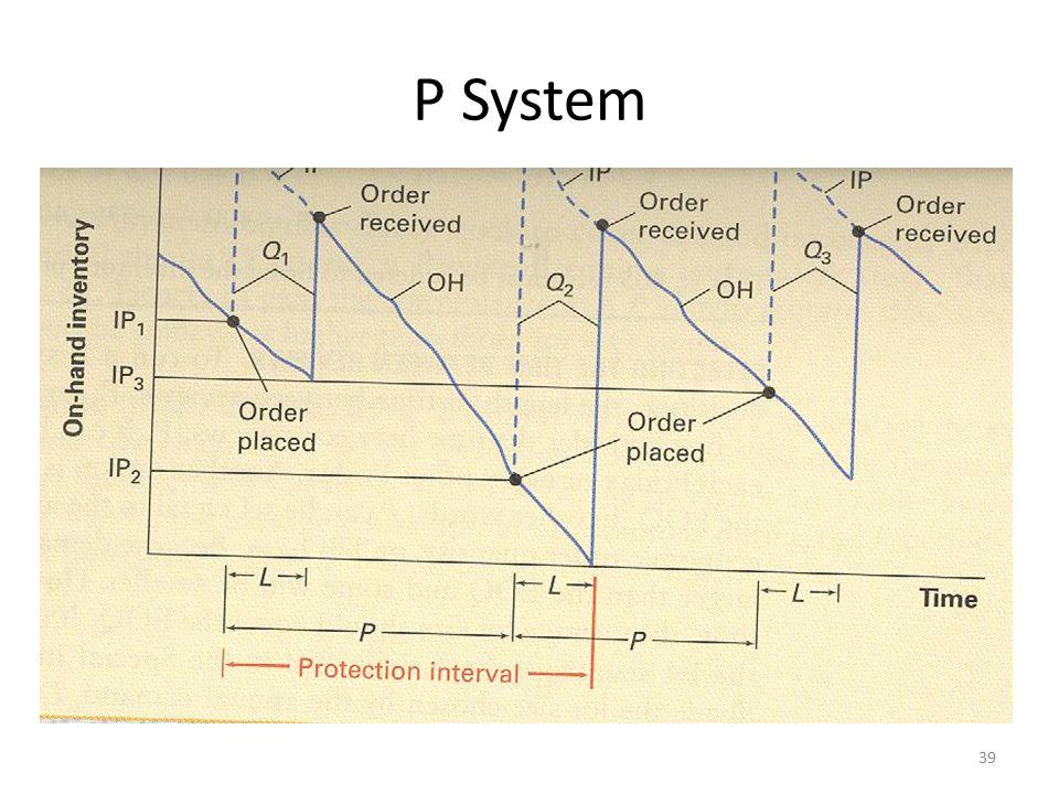 P System 39