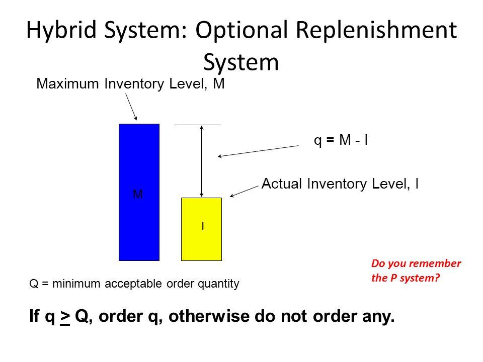 Hybrid System: Optional Replenishment System Maximum Inventory Level, M M Actual Inventory Level, I q = M - I I Q = minimum acceptable order quantity