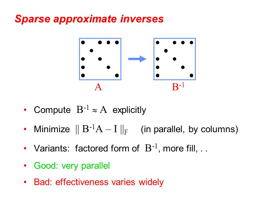 Sparse approximate inverses Compute B -1  A explicitly Minimize || B -1 A – I || F (in parallel, by columns) Variants: factored form of B -1, more fill,..