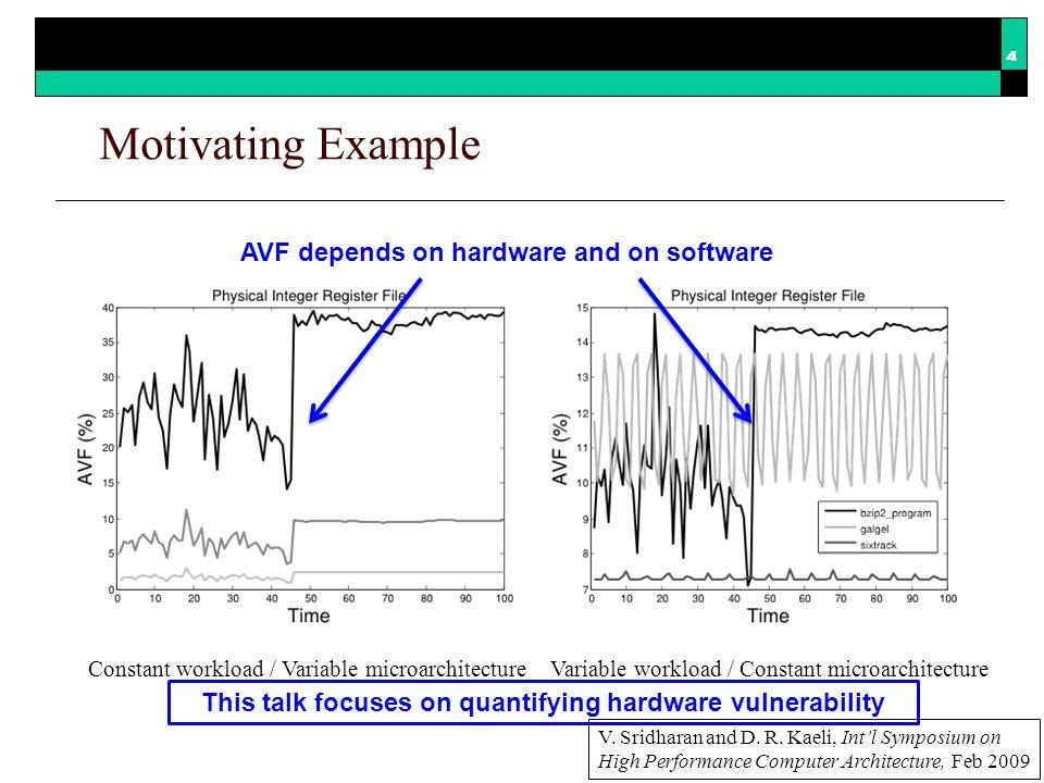 Insight from HVF: Real-World Example equake mgrid Regions of similar register usage AVF ≈ 8% AVF ≈ 15% 15