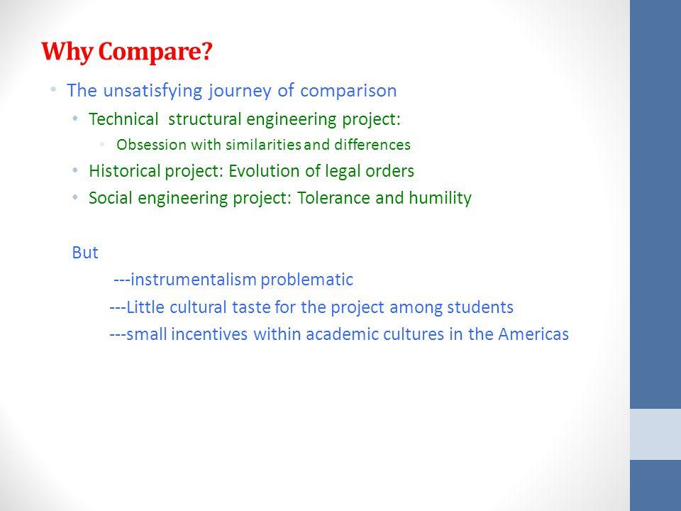 Why Compare.