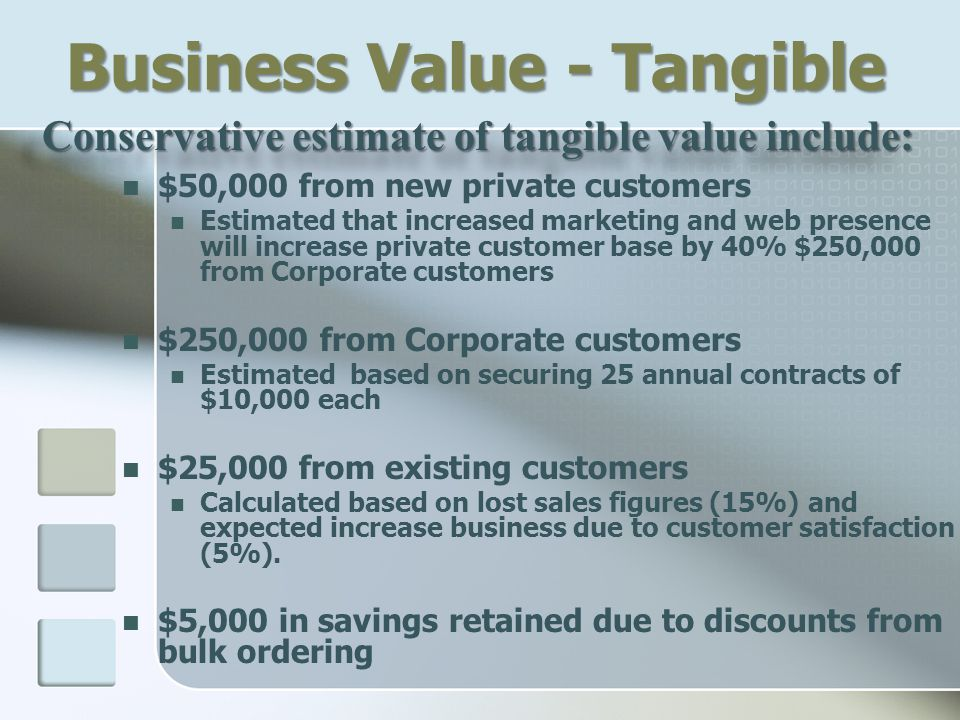 INTANGIBLE VALUE Customer Satisfaction due to increased efficiency and faster deliveries.