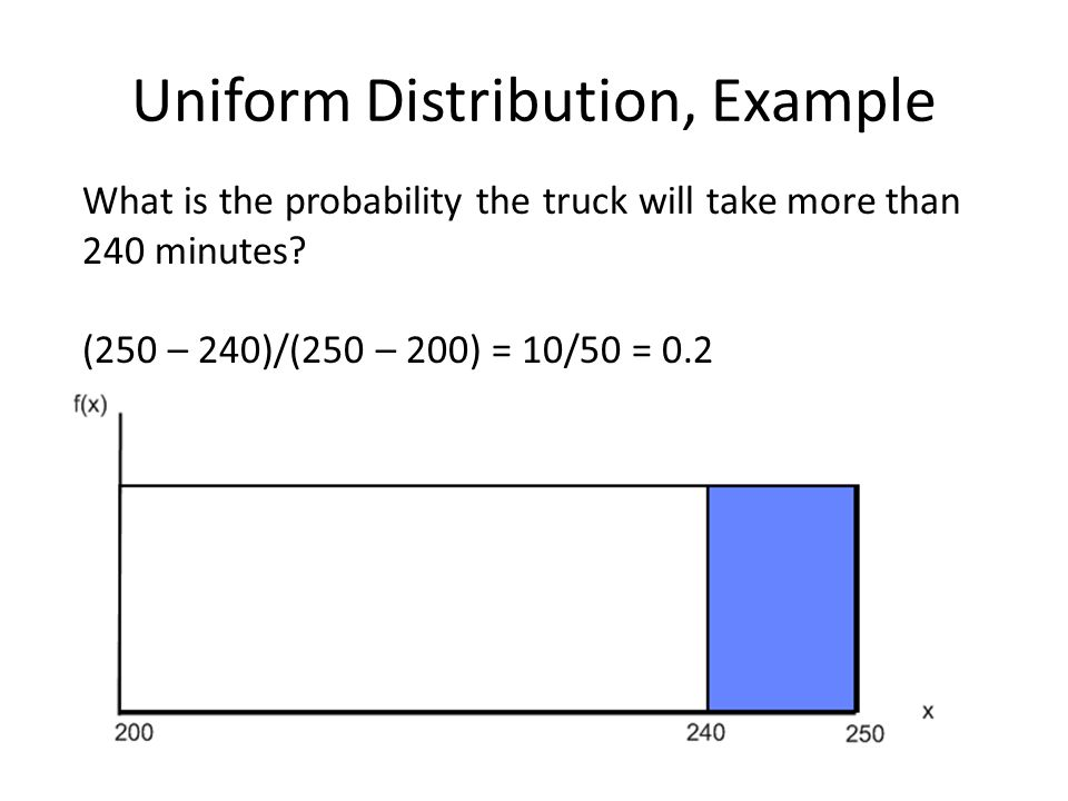 Uniform Distribution, Example What is the probability the truck will take more than 240 minutes? (250 – 240)/(250 – 200) = 10/50 = 0.2