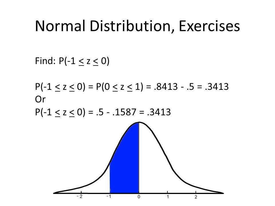 Normal Distribution, Exercises Find: P(-1 < z < 0) P(-1 < z < 0) = P(0 < z < 1) =.8413 -.5 =.3413 Or P(-1 < z < 0) =.5 -.1587 =.3413