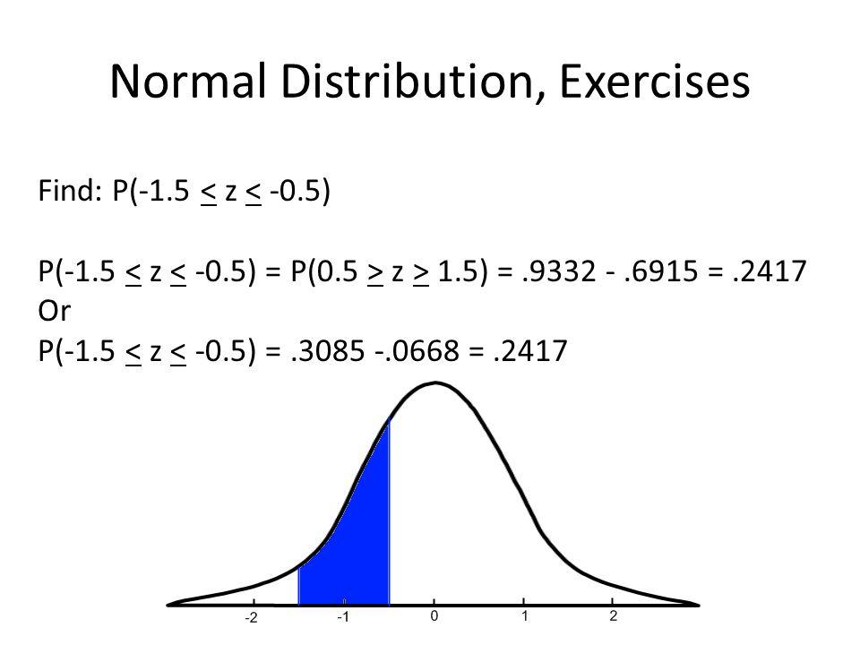 Normal Distribution, Exercises Find: P(-1.5 < z < -0.5) P(-1.5 z > 1.5) =.9332 -.6915 =.2417 Or P(-1.5 < z < -0.5) =.3085 -.0668 =.2417