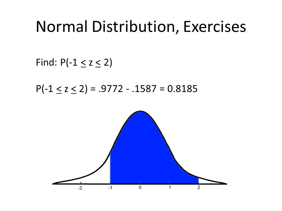 Normal Distribution, Exercises Find: P(-1 < z < 2) P(-1 < z < 2) =.9772 -.1587 = 0.8185