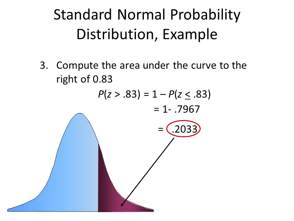 3.Compute the area under the curve to the right of 0.83 P(z >.83) = 1 – P(z <.83) = 1-.7967 =.2033