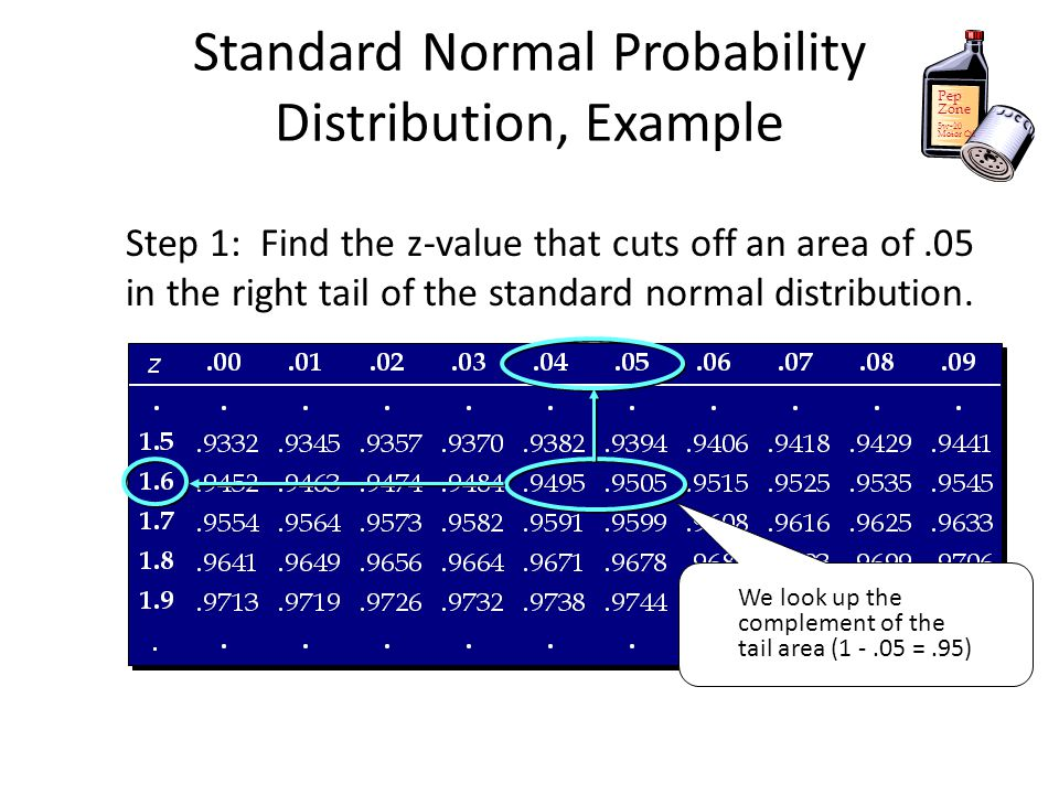 Pep Zone 5w-20 Motor Oil We look up the complement of the tail area (1 -.05 =.95) Standard Normal Probability Distribution, Example Step 1: Find the z