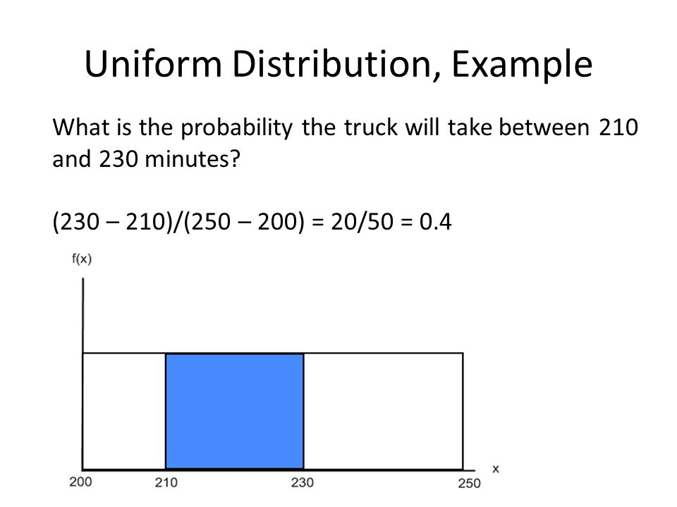 Uniform Distribution, Example What is the probability the truck will take between 210 and 230 minutes? (230 – 210)/(250 – 200) = 20/50 = 0.4
