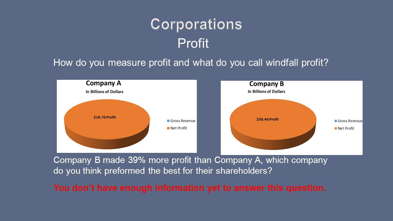 Profit How do you measure profit and what do you call windfall profit? Company B made 39% more profit than Company A, which company do you think prefo