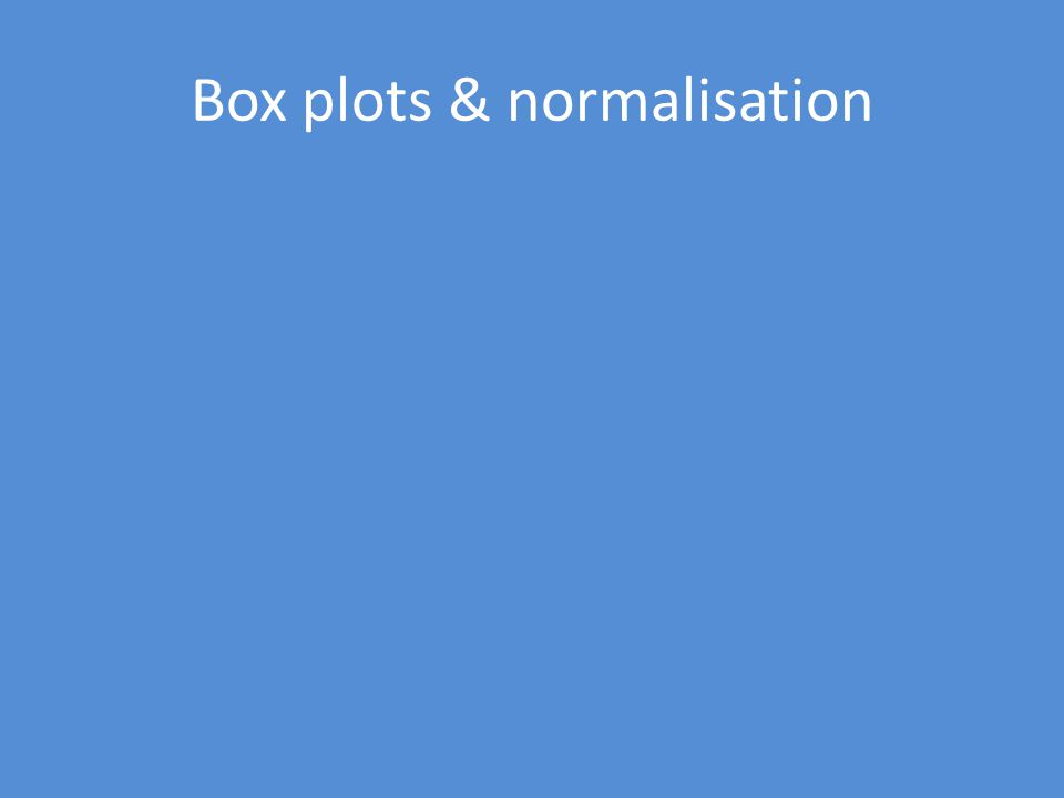 Box plots & normalisation