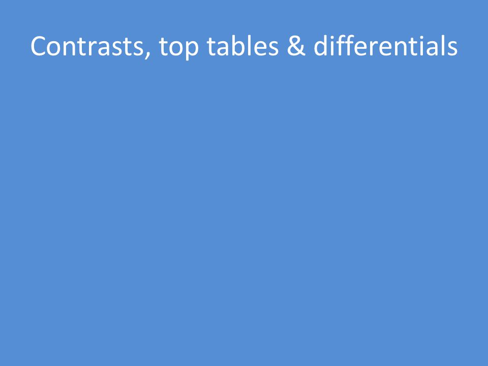 Contrasts, top tables & differentials