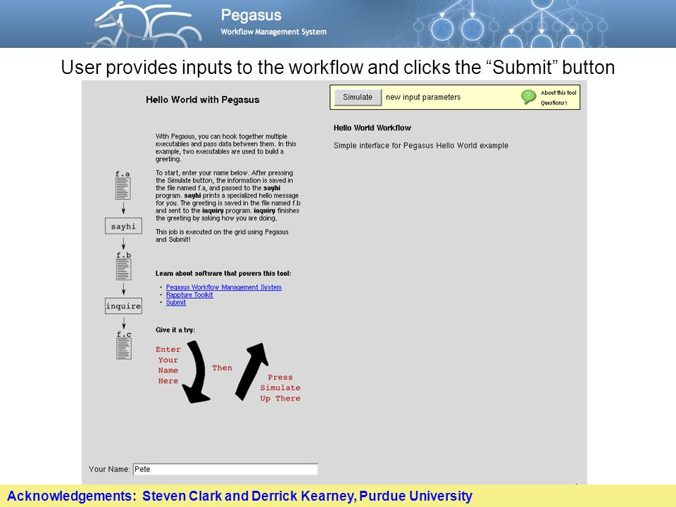 User provides inputs to the workflow and clicks the Submit button Acknowledgements: Steven Clark and Derrick Kearney, Purdue University