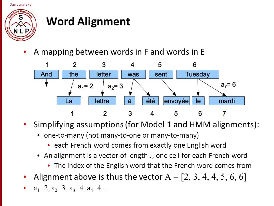 Dan Jurafsky Word Alignment A mapping between words in F and words in E Simplifying assumptions (for Model 1 and HMM alignments): one-to-many (not many-to-one or many-to-many) each French word comes from exactly one English word An alignment is a vector of length J, one cell for each French word The index of the English word that the French word comes from Alignment above is thus the vector A = [2, 3, 4, 4, 5, 6, 6] a 1 =2, a 2 =3, a 3 =4, a 4 =4…