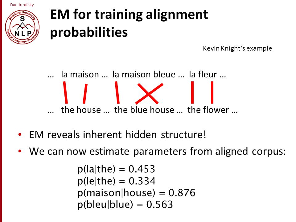 Dan Jurafsky EM for training alignment probabilities EM reveals inherent hidden structure.
