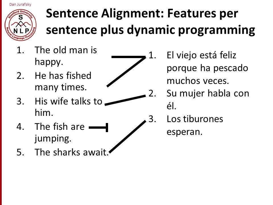 Dan Jurafsky Sentence Alignment: Features per sentence plus dynamic programming 1.The old man is happy.