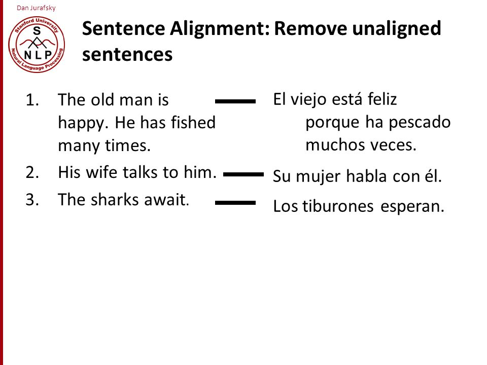 Dan Jurafsky Sentence Alignment: Remove unaligned sentences 1.The old man is happy.