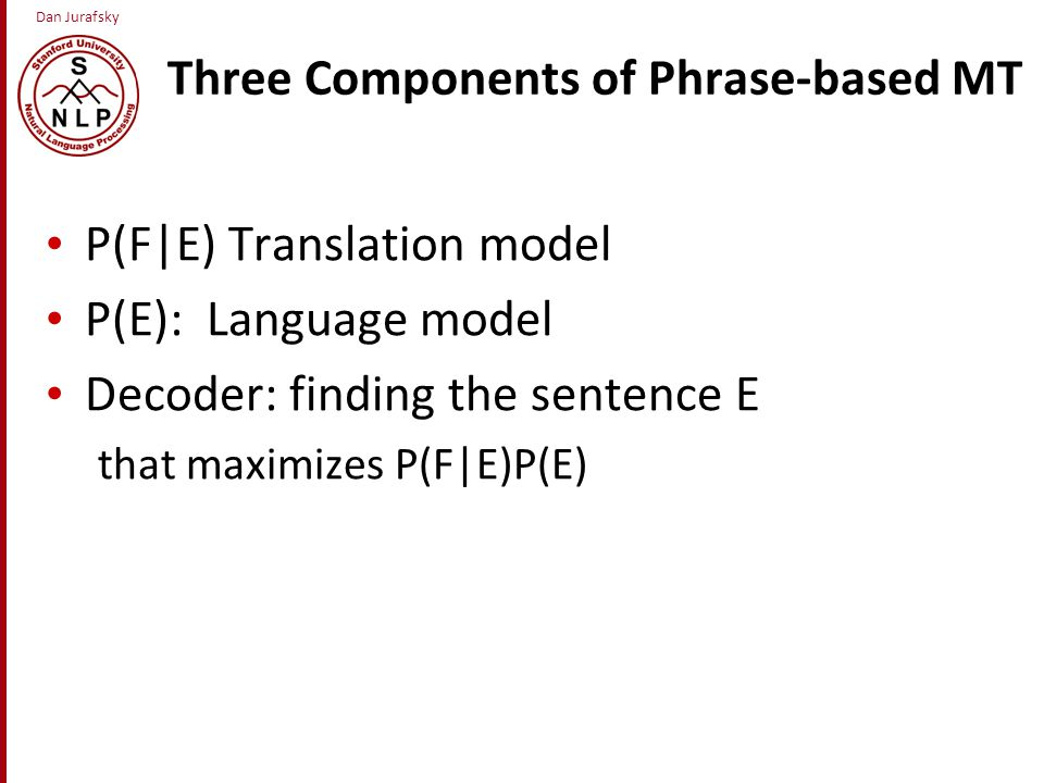 Dan Jurafsky Three Components of Phrase-based MT P(F|E) Translation model P(E): Language model Decoder: finding the sentence E that maximizes P(F|E)P(E)