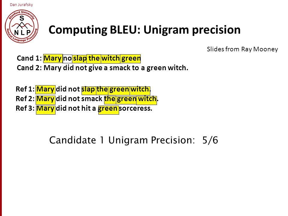 Dan Jurafsky Computing BLEU: Unigram precision Candidate 1 Unigram Precision: 5/6 Cand 1: Mary no slap the witch green Cand 2: Mary did not give a smack to a green witch.