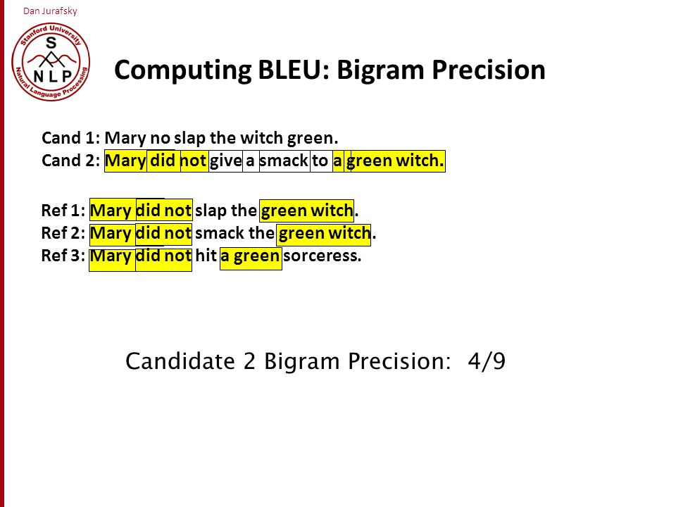 Dan Jurafsky Computing BLEU: Bigram Precision Ref 1: Mary did not slap the green witch.