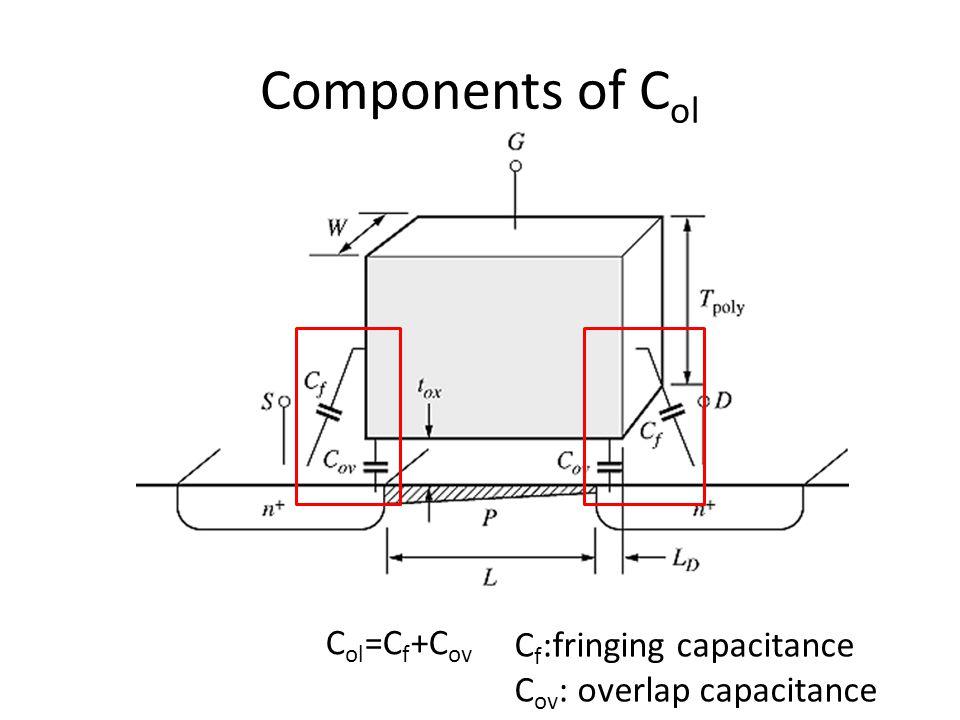 Components of C ol C ol =C f +C ov C f :fringing capacitance C ov : overlap capacitance