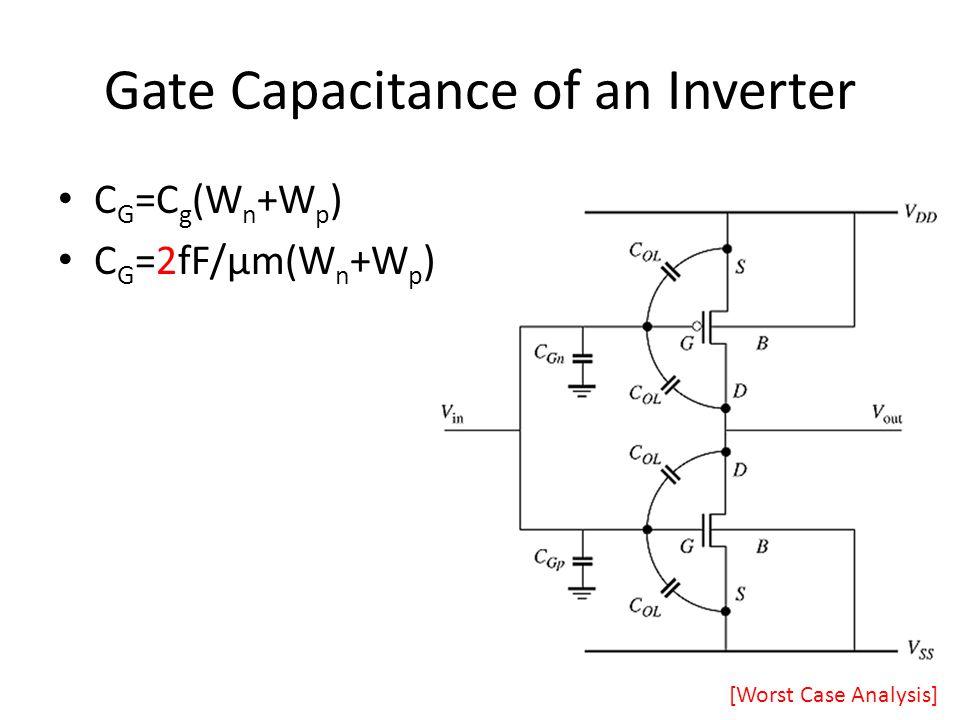 Gate Capacitance of an Inverter C G =C g (W n +W p ) C G =2fF/μm(W n +W p ) [Worst Case Analysis]
