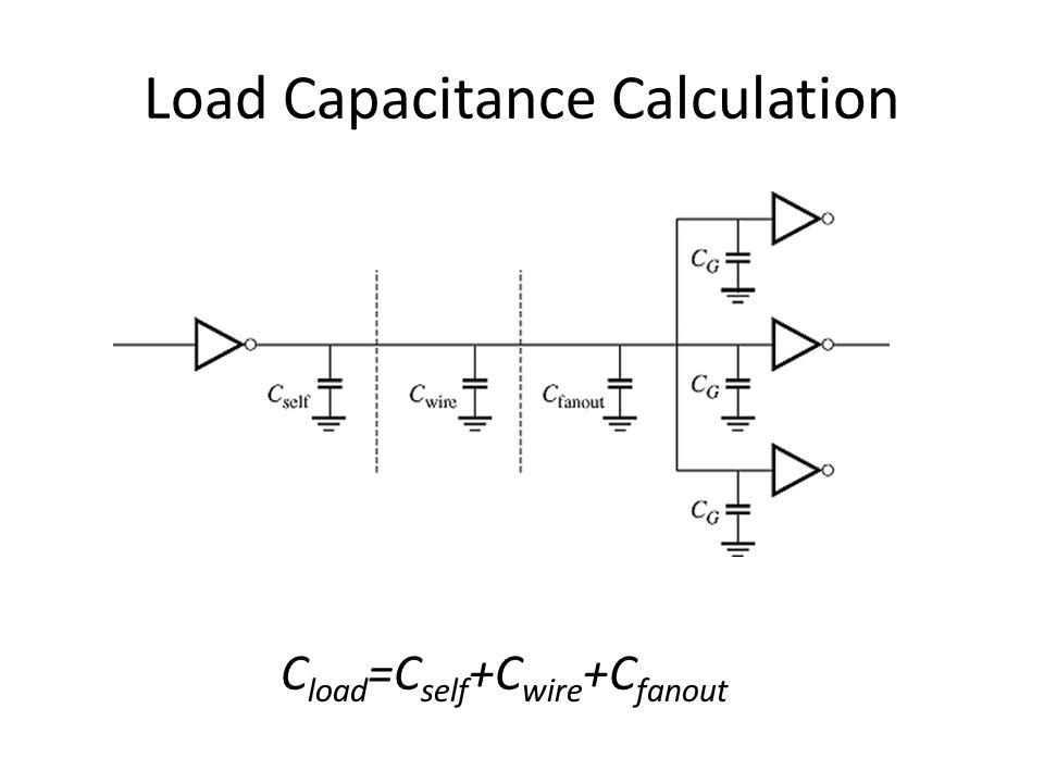 Load Capacitance Calculation C load =C self +C wire +C fanout