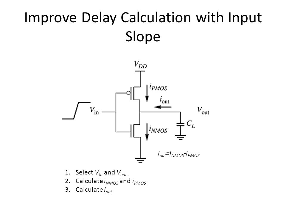 Improve Delay Calculation with Input Slope i out =i NMOS -i PMOS 1.Select V in and V out 2.Calculate i NMOS and i PMOS 3.Calculate i out