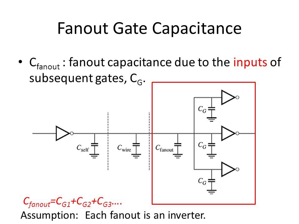 Fanout Gate Capacitance C fanout : fanout capacitance due to the inputs of subsequent gates, C G. C fanout =C G1 +C G2 +C G3 …. Assumption: Each fanou