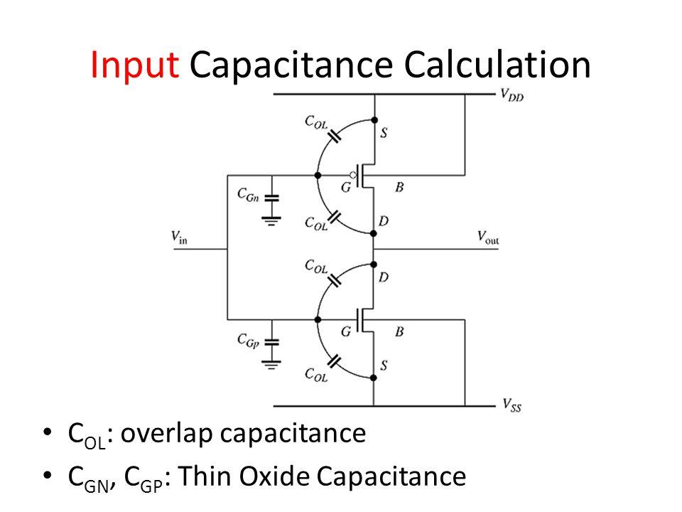 Input Capacitance Calculation C OL : overlap capacitance C GN, C GP : Thin Oxide Capacitance