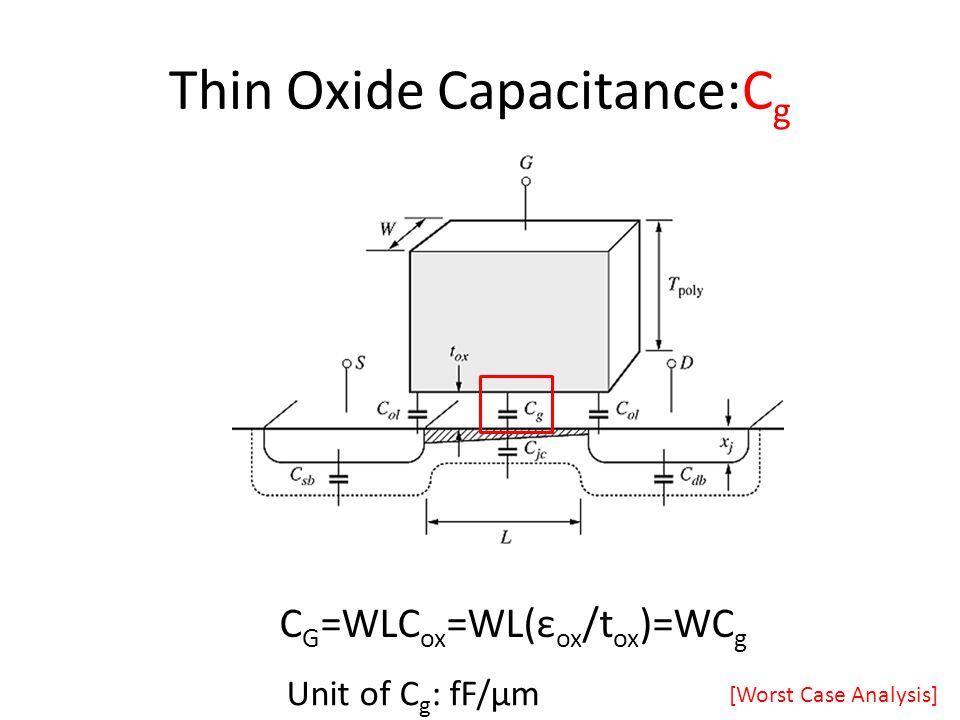 Thin Oxide Capacitance:C g C G =WLC ox =WL(ε ox /t ox )=WC g Unit of C g : fF/μm [Worst Case Analysis]