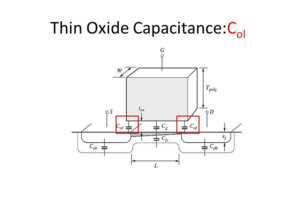 Thin Oxide Capacitance:C ol