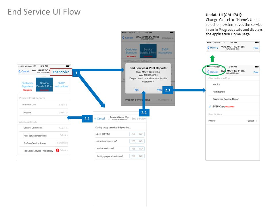 End Service End Service UI Flow 1 2.3 2.1 Home Update UI (GM-1741): Change Cancel to 'Home'. Upon selection, system saves the service in an In Progres
