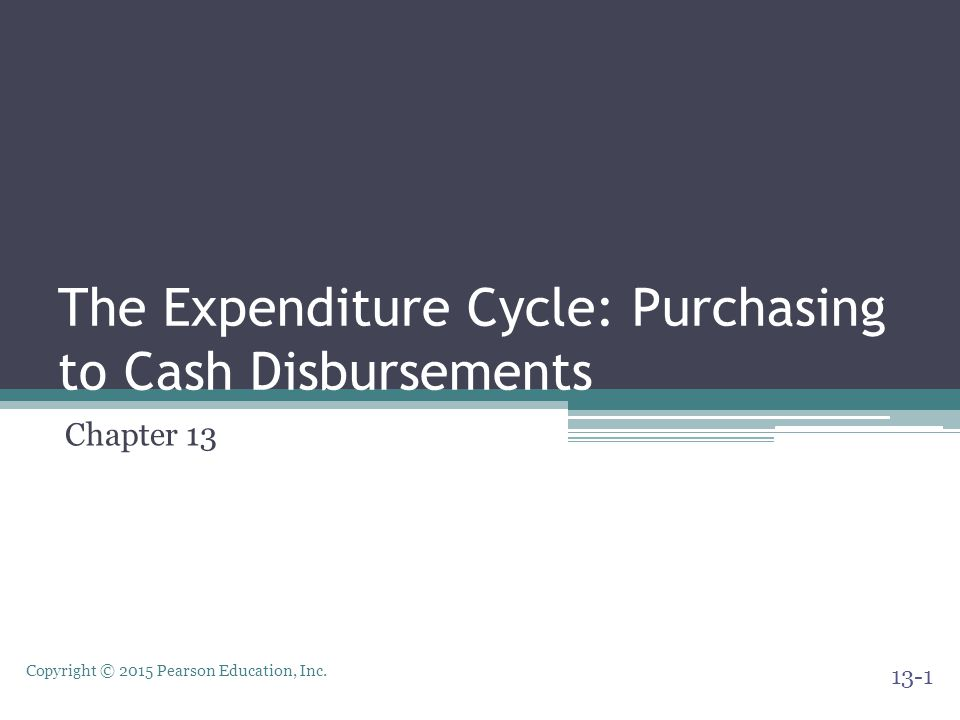 Copyright © 2015 Pearson Education, Inc. The Expenditure Cycle: Purchasing to Cash Disbursements Chapter 13 13-1