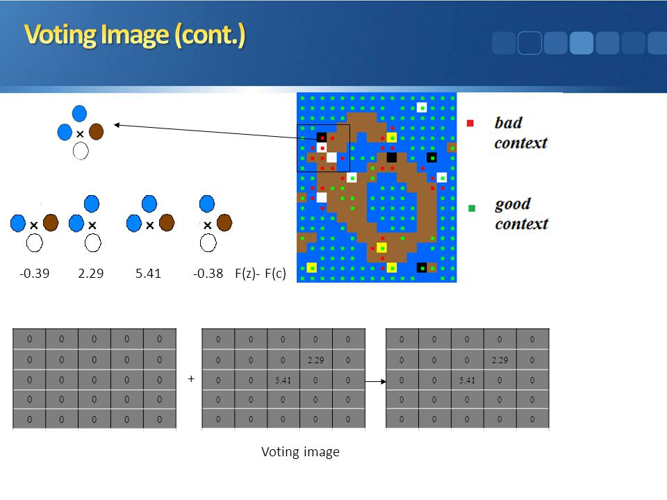 F(z)- F(c)-0.392.295.41-0.38 00000 00000 00000 00000 00000 Voting image 00000 0002.290 005.4100 00000 00000 00000 0002.290 005.4100 00000 00000 +
