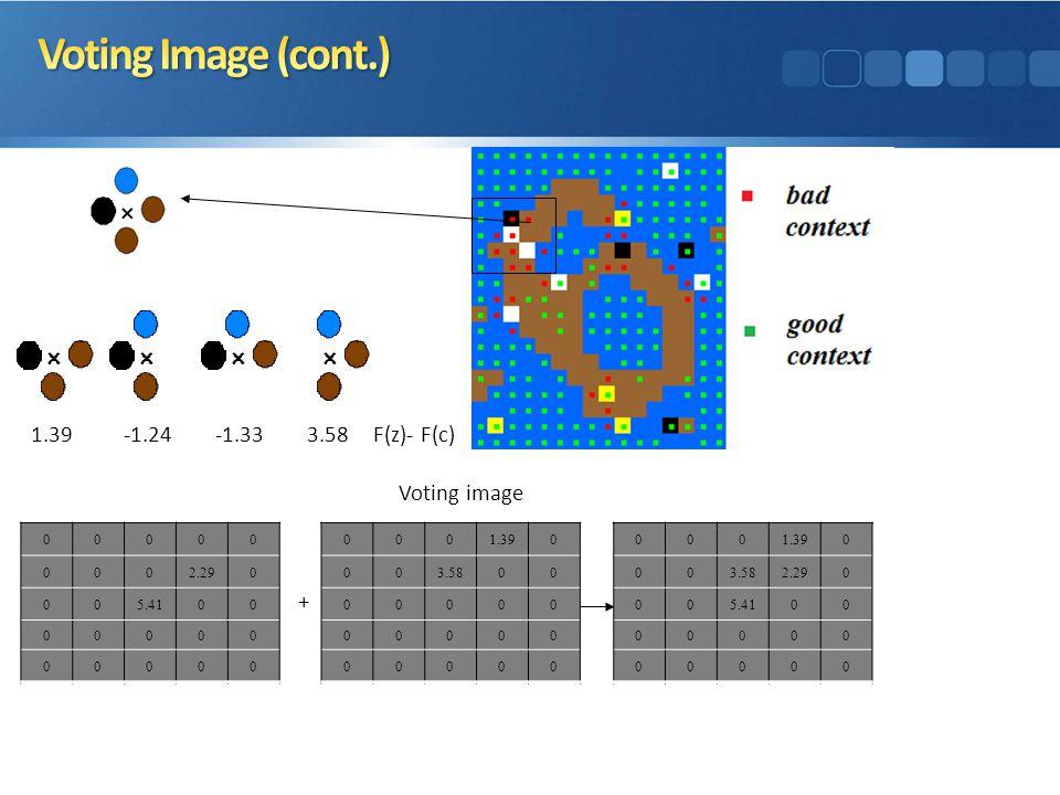 F(z)- F(c)1.39-1.24-1.333.58 00000 0002.290 005.4100 00000 00000 Voting image 0001.390 003.582.290 005.4100 00000 00000 0001.390 003.5800 00000 00000