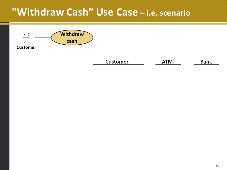 19 Withdraw Cash Use Case – i.e. scenario CustomerATMBank Withdraw cash Customer