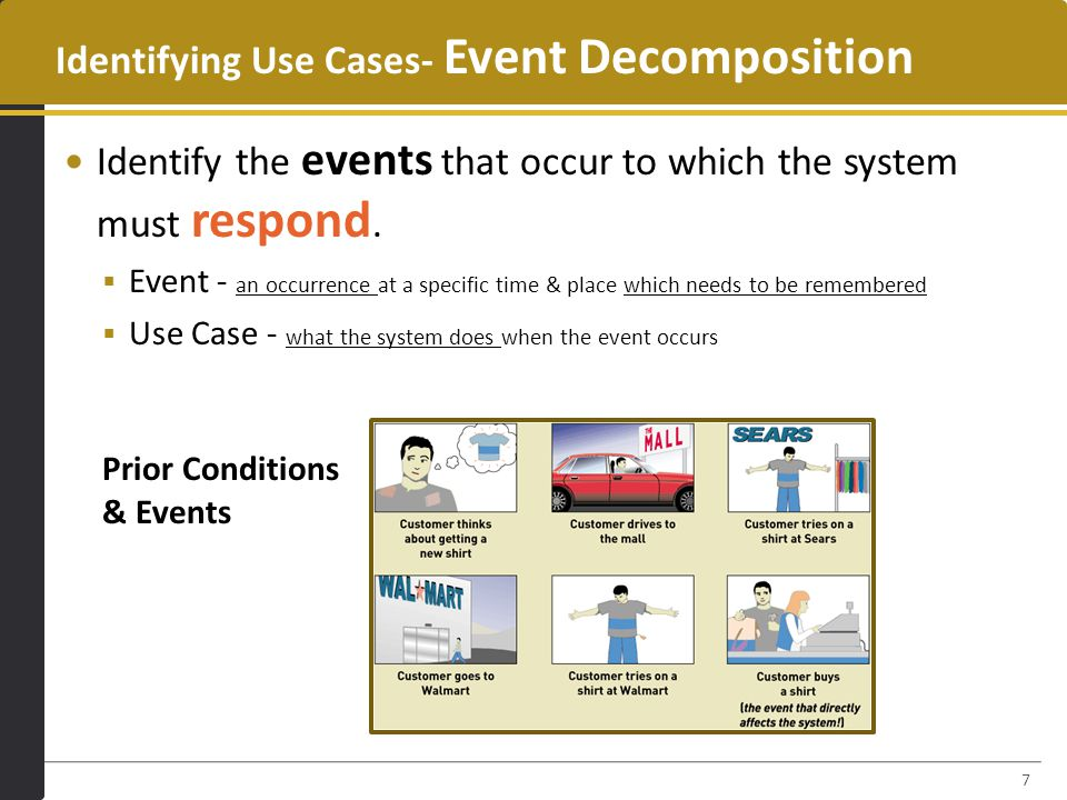 Identifying Use Cases- Event Decomposition Identify the events that occur to which the system must respond.