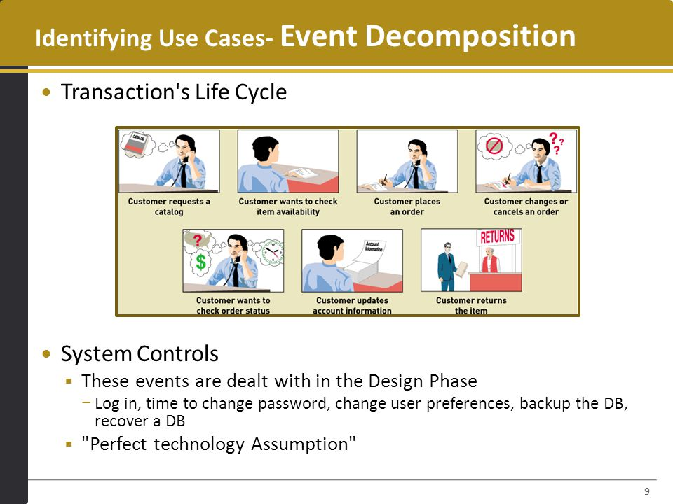 Identifying Use Cases- Event Decomposition Transaction s Life Cycle System Controls  These events are dealt with in the Design Phase − Log in, time to change password, change user preferences, backup the DB, recover a DB  Perfect technology Assumption 9