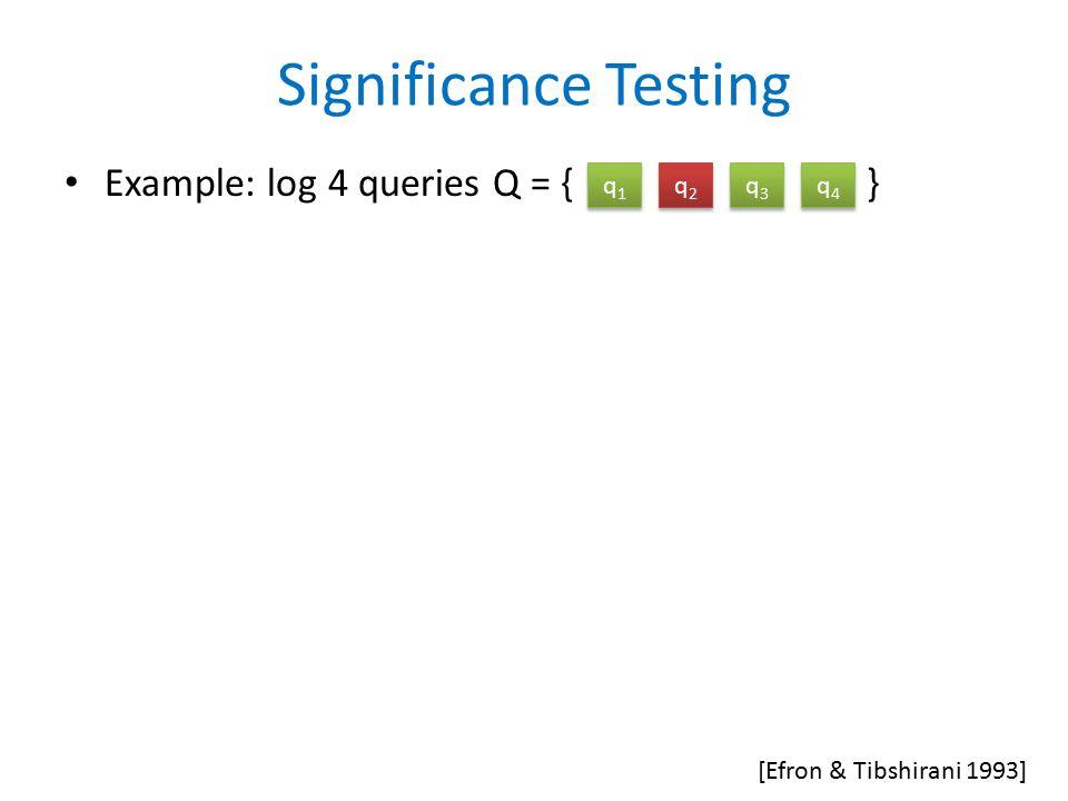 Significance Testing Example: log 4 queries Q = { } q1q1 q1q1 q2q2 q2q2 q3q3 q3q3 q4q4 q4q4 [Efron & Tibshirani 1993]