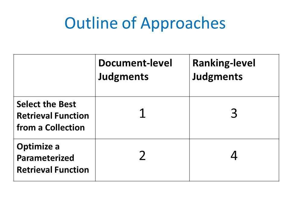 Outline of Approaches Document-level Judgments Ranking-level Judgments Select the Best Retrieval Function from a Collection 13 Optimize a Parameterized Retrieval Function 24