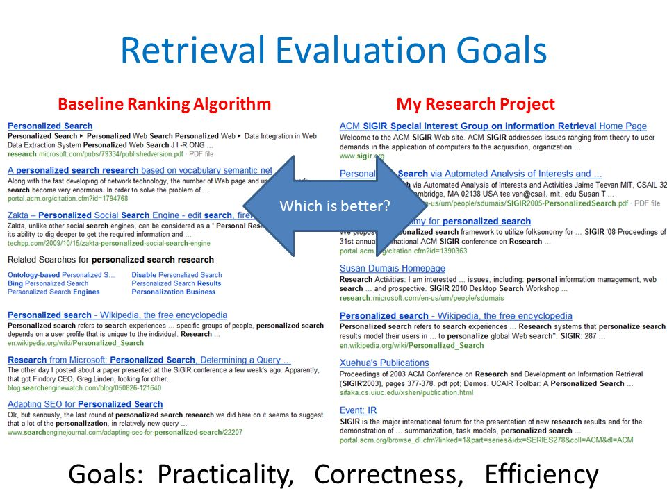 Retrieval Evaluation Goals Goals: Practicality, Correctness, Efficiency Baseline Ranking AlgorithmMy Research Project Which is better?