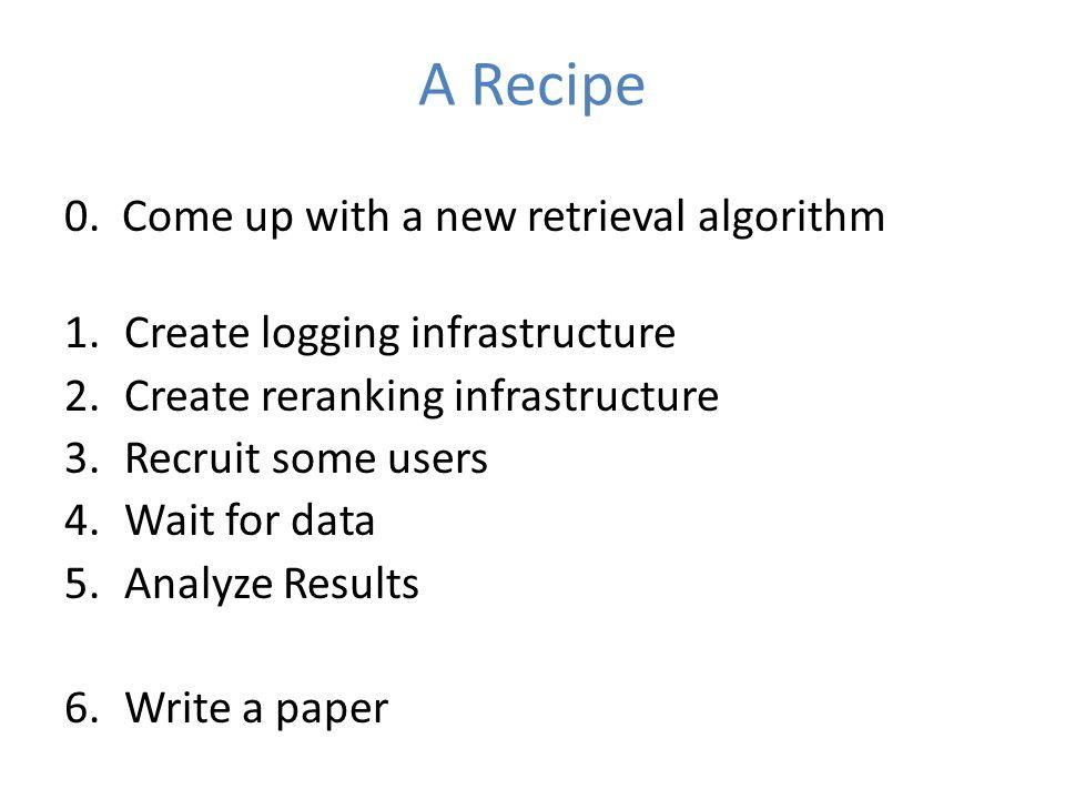 A Recipe 0.