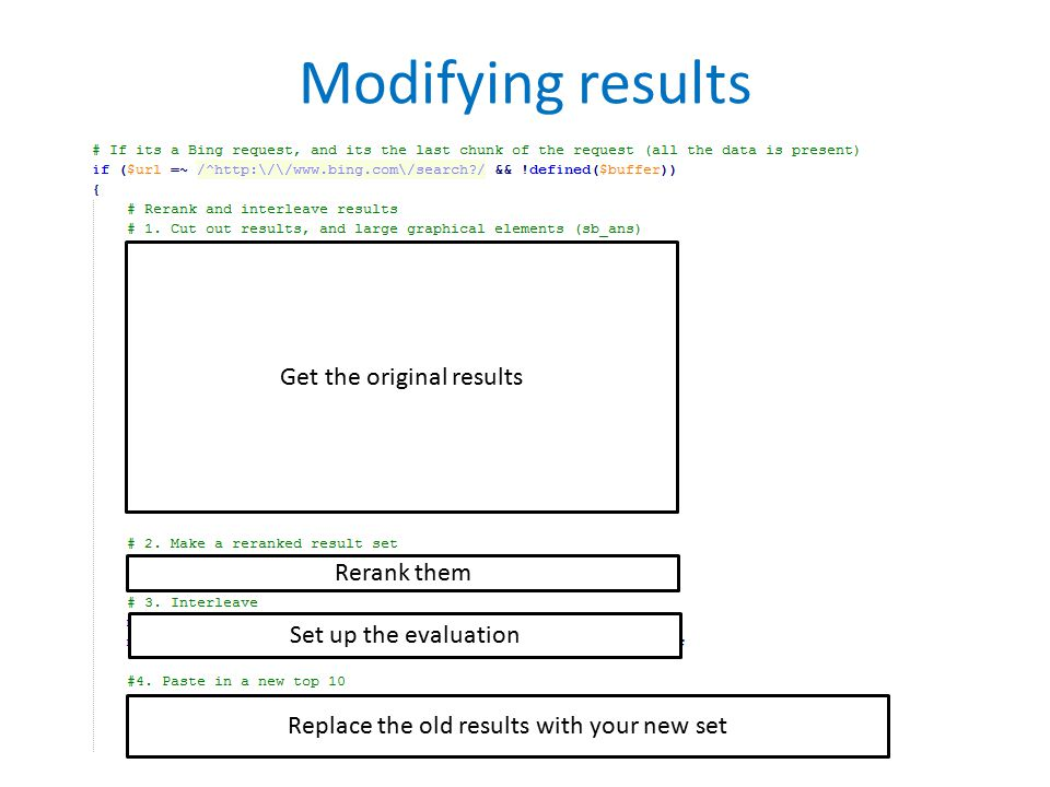 Modifying results Get the original results Rerank them Set up the evaluation Replace the old results with your new set